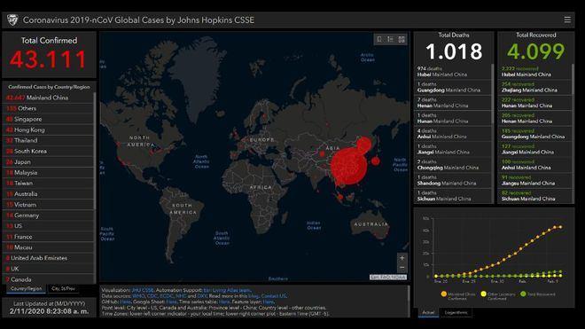 La web de recuento del coronavirus en tiempo real supera ya los 43.100 casos confirmados