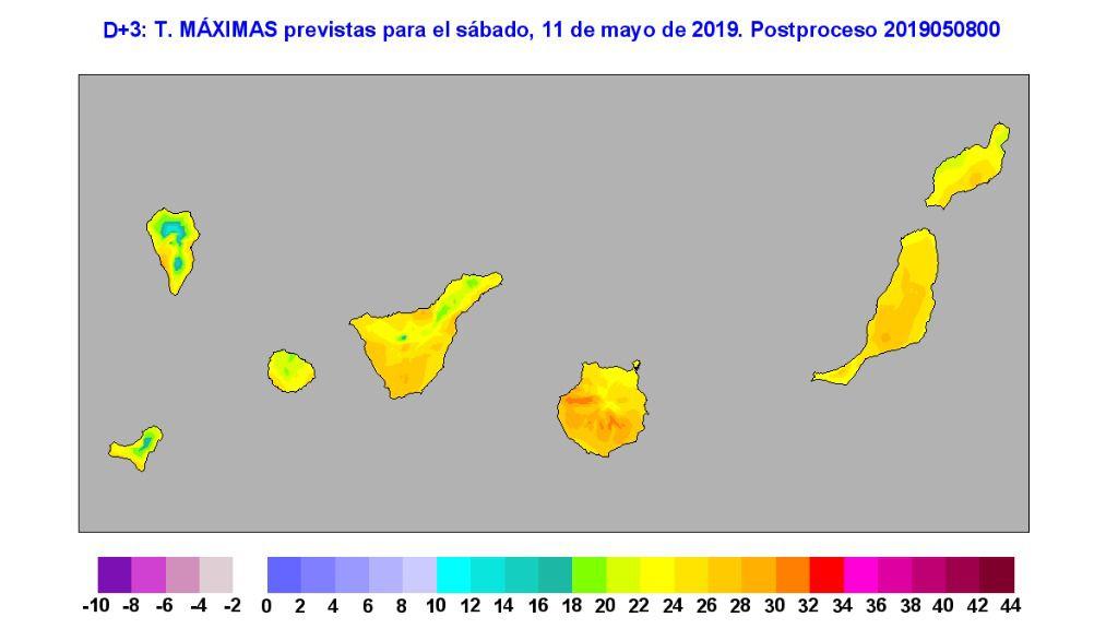 Precauciones básicas ante el incremento de temperaturas y de presencia de calima
