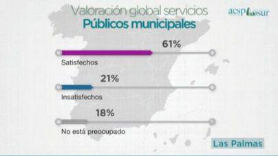 Las Palmas de Gran Canaria mejora la percepción de sus servicios públicos municipales