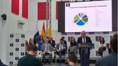 El presupuesto 2020 del Cabildo de Gran Canaria contará con un 10,13% menos