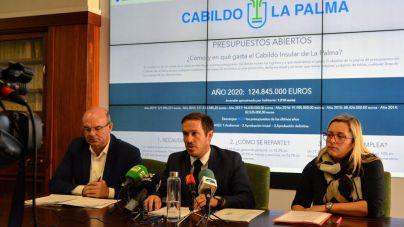 El gobierno del Cabildo de La Palma presenta su proyecto de presupuestos para 2020 que roza los 125 millones de euros