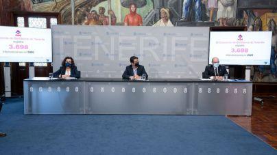 Bomberos de Tenerife desciende en 2020 un 6,26% sus intervenciones respecto a 2019
