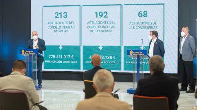 Gran Canaria aspira a 1.285 millones de fondos europeos para 473 proyectos para el cambio energético