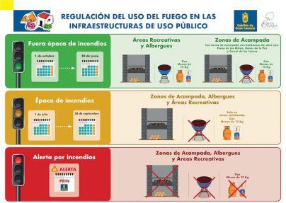 El Cabildo prohíbe el uso de fuego en los montes y terrenos forestales desde el 1 de julio