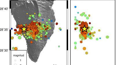 Más de 700 terremotos por el 'enjambre sísmico' en La Palma