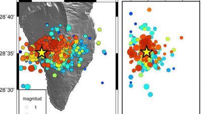Continúa el enjambre sísmico en el volcán Cumbre Vieja