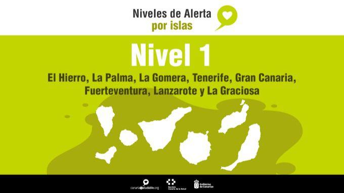 Fuerteventura desciende a nivel 1 y el resto de Islas se mantiene en riesgo bajo