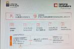 El Gobierno canario facilita que la ciudadanía canaria acceda a su información vía internet
