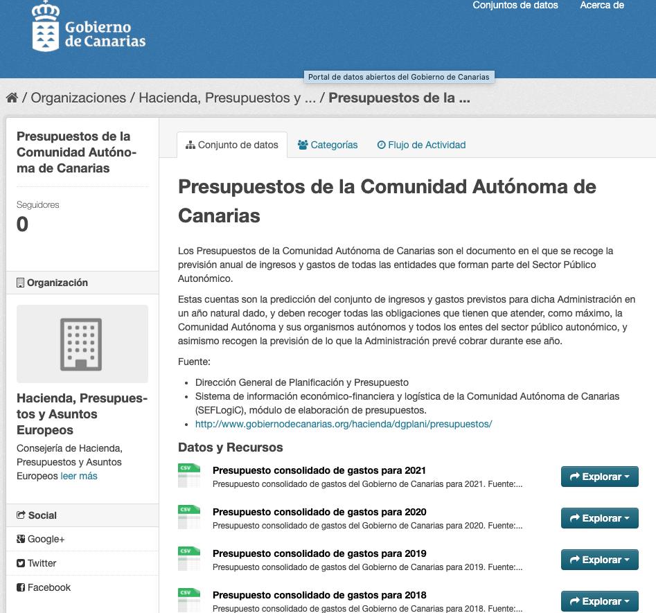 Hacienda cuelga los Presupuestos de los últimos cuatro años en el portal de datos abiertos del Gobierno