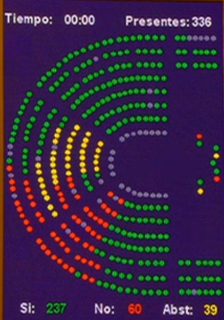 El Congreso aprueba el nuevo Estatuto de Canarias con el voto en contra de Unidos Podemos