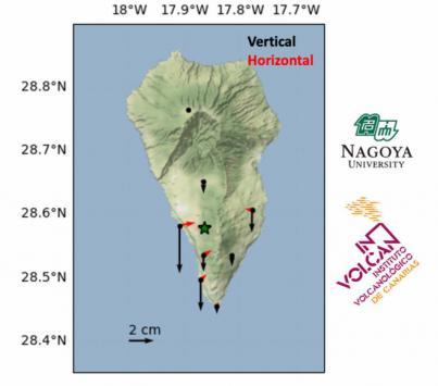Registran una disminución de la presión en el sistema magmático de Cumbre Vieja