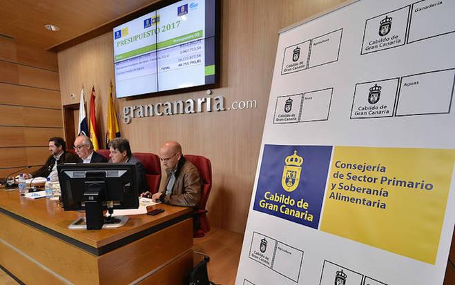 40 millones de euros para las políticas de Soberanía Alimentaria