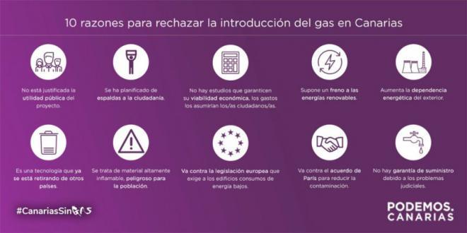 CC apuesta por el gas para defender el interés privado de las empresas contaminantes