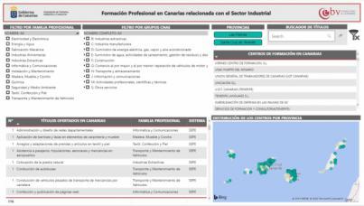 Aplicación web para localizar la oferta formativa de FP relacionada con el sector industrial 