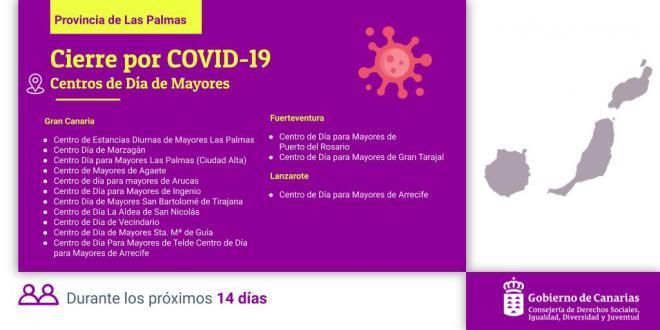 Cierre de los 24 centros de día para personas mayores de Canarias