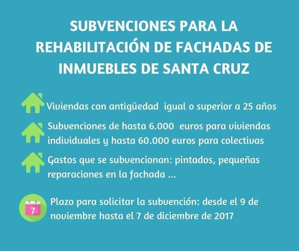 Santa Cruz impulsa dos programas de ayudas para rehabilitación de viviendas y fachadas