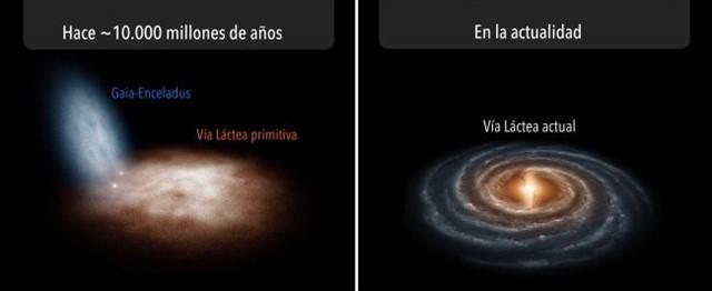 Investigadores del IAC desvelan el nacimiento de la Vía Láctea