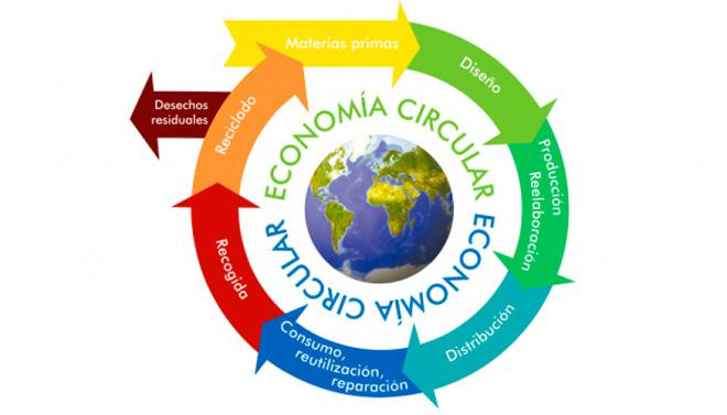 La ULPGC analiza la actitud de los turistas hacia la Economía Circular y el comportamiento ambiental