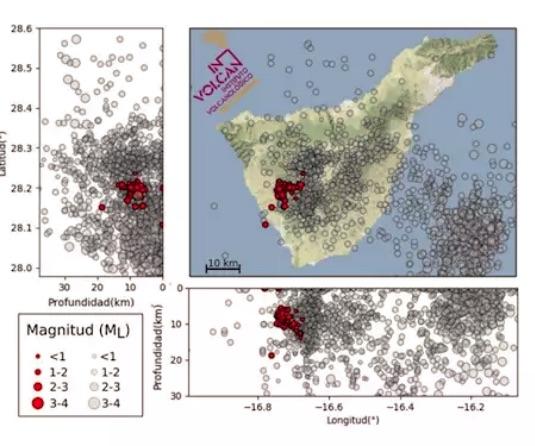 El 'enjambre' sísmico de Vilaflor y Guía de Isora, el más intenso en Tenerife en los últimos tres años