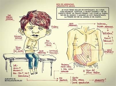 Dibujos para que el paciente entienda mejor su enfermedad