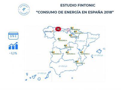 Los hogares canarios pagaron 638 euros en 2018 por su factura energética