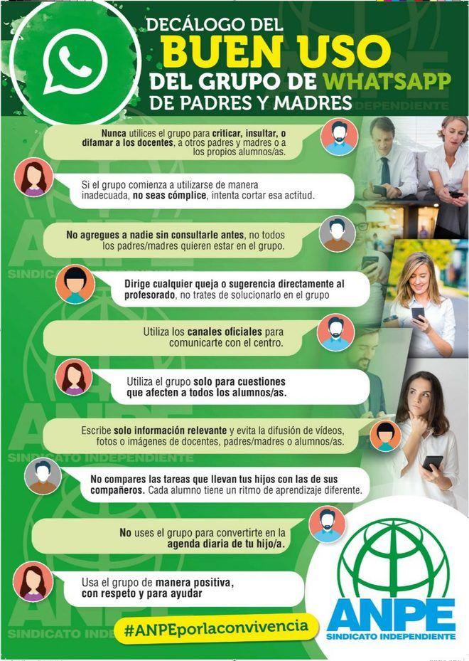 Catálogo de buenas prácticas sobre el uso de los grupos de WhatsApp de padres y madres