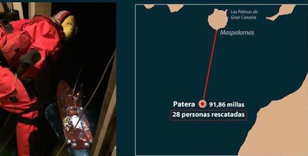 Salvamento Marítimo rescata a 28 personas en una patera al sur de GC
