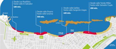 Consulta ciudadana sobre las zonas libres de humo en la playa de Las Canteras