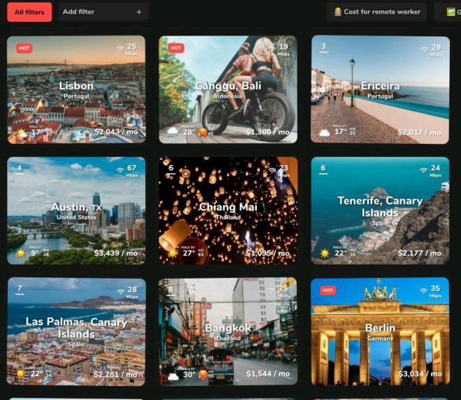 Canarias se sitúa por primera vez en la historia en el Top10 de destinos mundiales para teletrabajar
