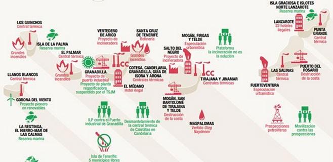 puntos-negros-greenpeace-medioambiente
